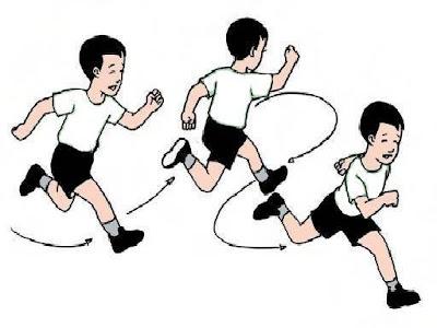 Penerapan Kinesiologi dalam Olahraga dan Pendidikan Jasmani