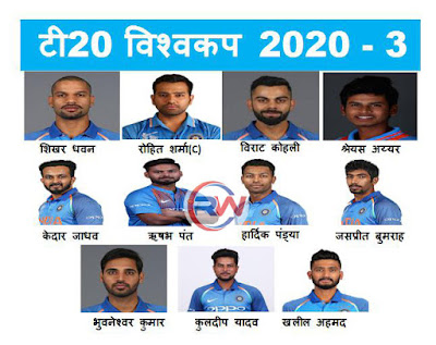 indias predicted 11 for icc t20 world cup 2020