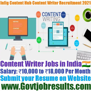 Infig Content Hub Content Writer Recruitment 2021-22