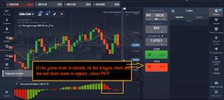 2 Powerful indicators on pocket options brokers
