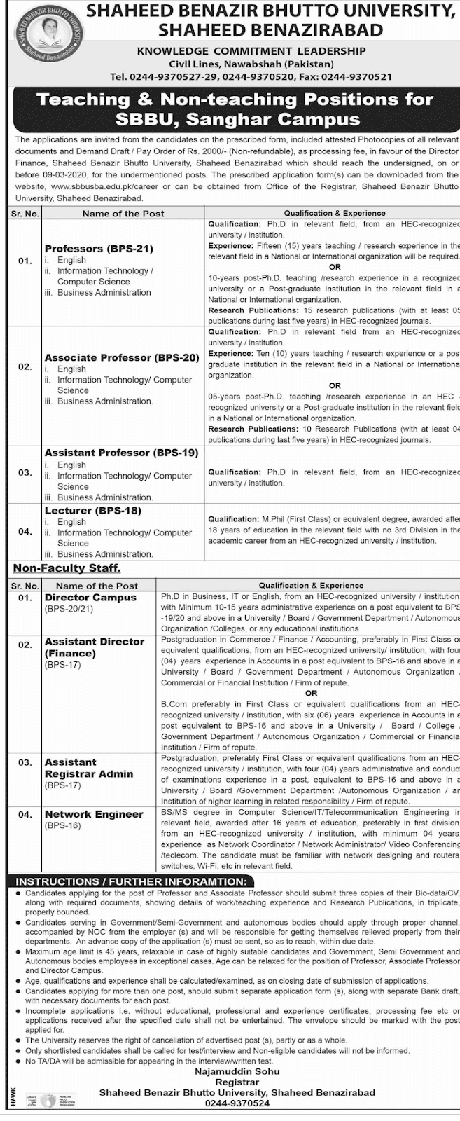 Jobs in Shaheed Benazir Bhutto University Latest Vacancies 2020