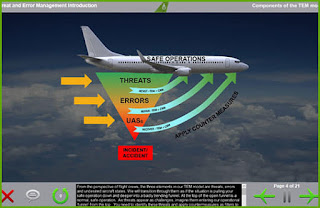 Threat and Error Management (TEM Model)