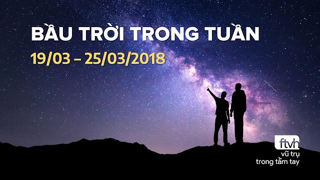 Bầu trời trong tuần từ 12/03 đến 18/02/2018.