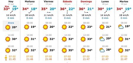 Beleef Sevilla Het Weer Vandaag