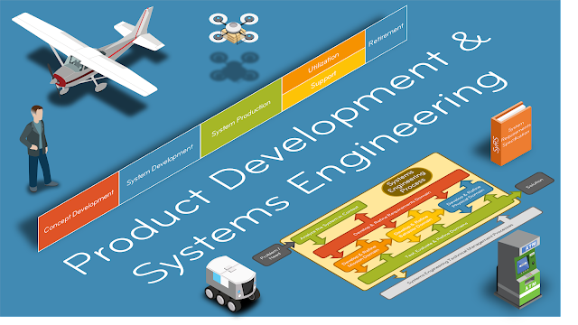 The LearnSE Product Development and Systems Engineering course
