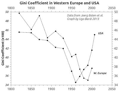 GiniEurope USA
