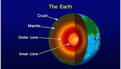 Soal Geografi : Dasar-Dasar Ilmu Geografi