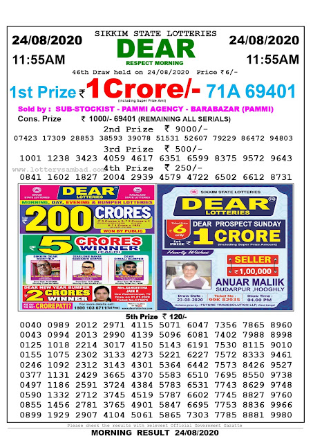 Sikkim State Lottery Sambad 24-08-2020 Today Result 11.55 AM