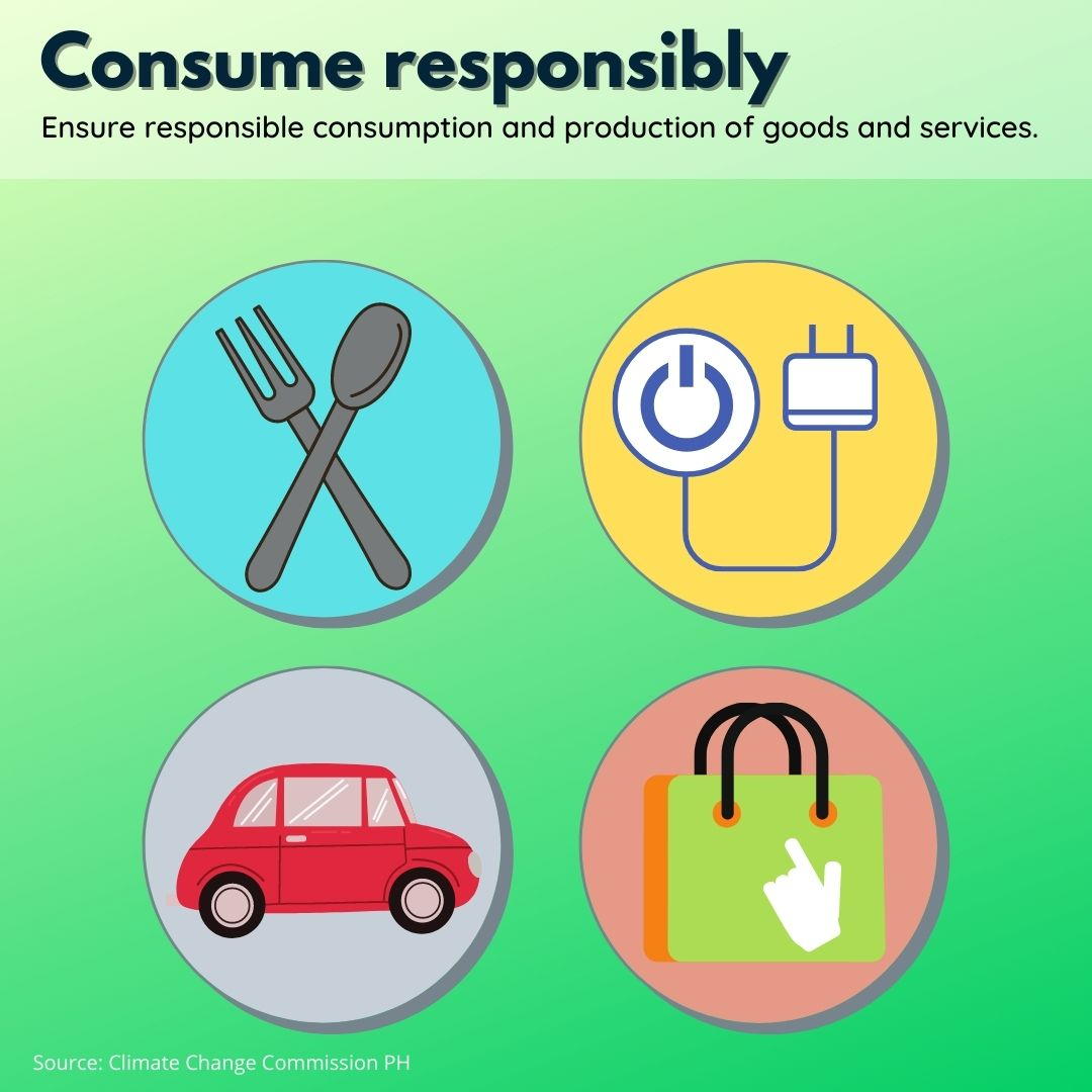 Consume Responsibly Climate Change Poster