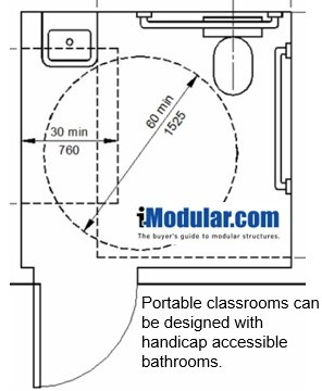 Do portable classrooms have bathrooms?