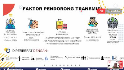 Transmisi covid di Indonesia