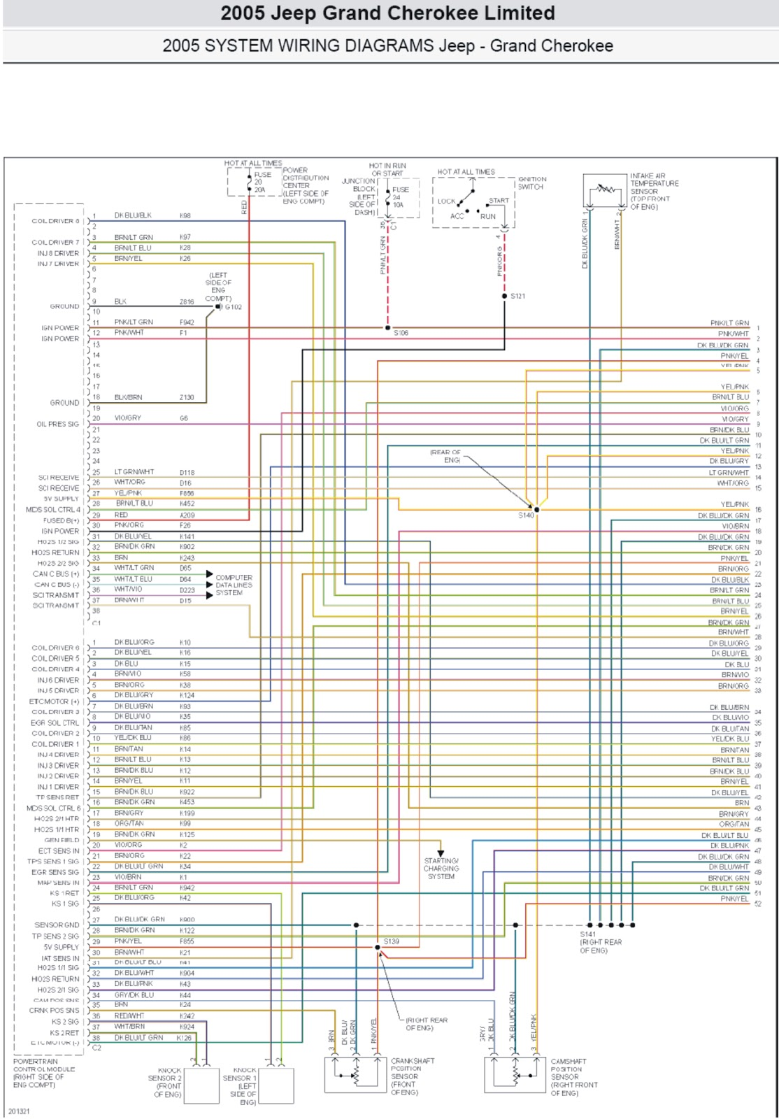 2005 Jeep Grand Cherokee System Wiring Diagrams Series