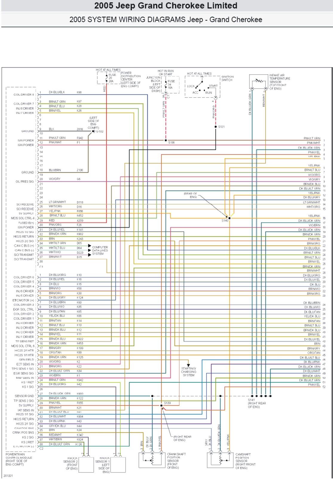 2005 grand cherokee wiring diagram wiring diagrams wni jeep grand cherokee wiring diagram 2014 jeep grand cherokee wiring [ 1114 x 1600 Pixel ]