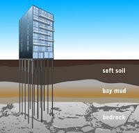 Deep Foundation   Type of Deep Foundation In Civil Engineering  
