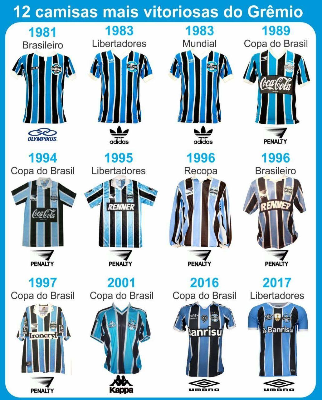 INTERPIADA  12 camisas mais vitoriosas do GRÊMIO f175bd29bb4b7