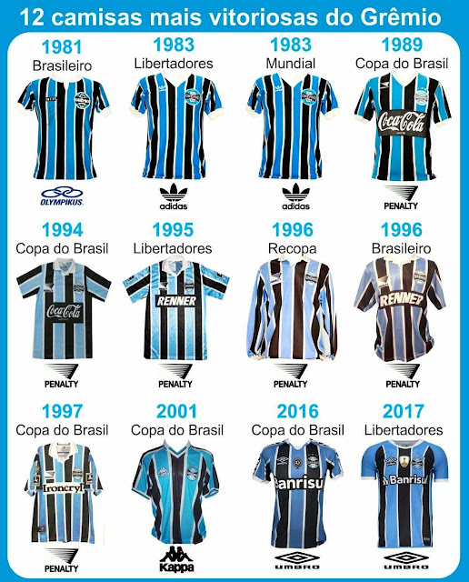 12 Camisas Mais Vitoriosas Do Gr 202 Mio