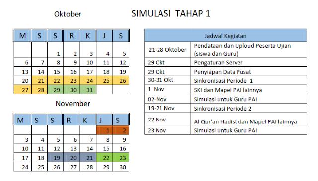 Jadwal Simulasi 1 UAMBNBK 2020