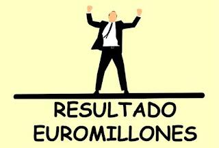 resultados de la lotería euromillones de viernes y martes
