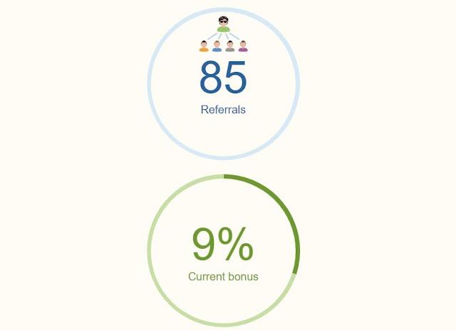 my referrals stats