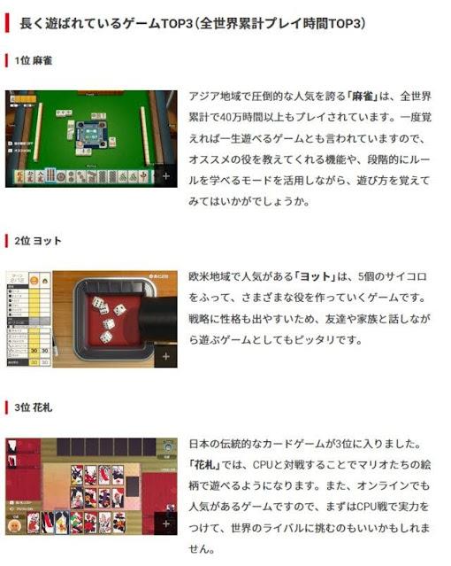 【遊戲】大人世界的瑪利歐派對《世界遊戲大全 51》 - 「遊戲累積時間」依序為:日式麻將、快艇骰子、花牌