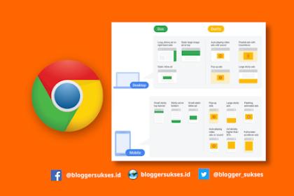 Jenis Iklan Yang Akan Diblokir Oleh Chrome Ad Filter