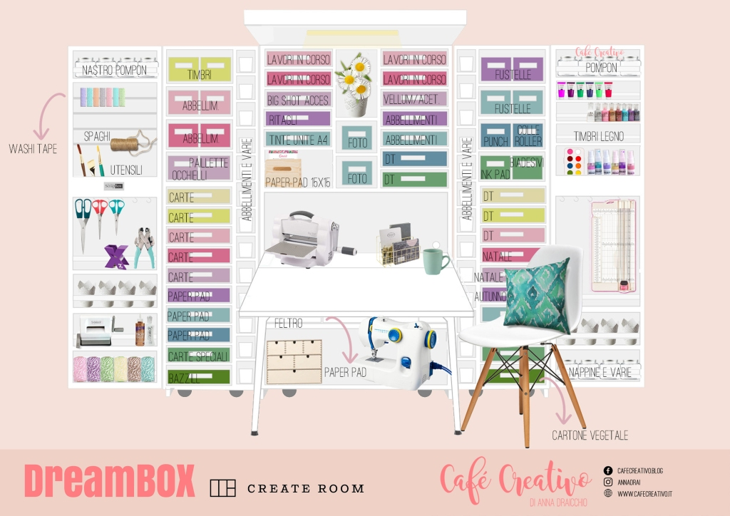 DreamBox di Createroom in Italia