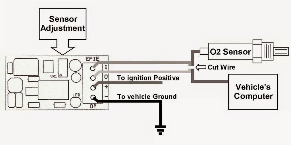 diagrama sensor oxigeno