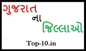 Gujarat Na Jilla Pdf Material By ICE Academy