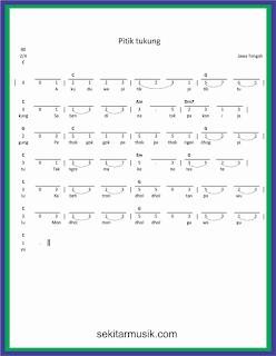 not angka pitik tukung lagu daerah jawa tengah