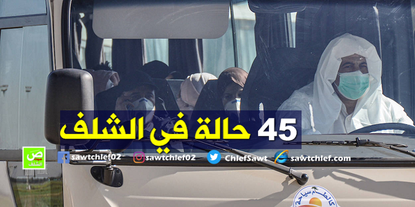 إحصاء 45 حالة مؤكد إصابتها بفيروس كورونا بالشلف