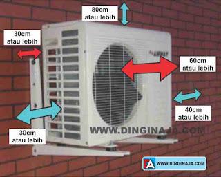 jarak pasang outdoor AC