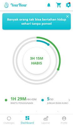 Cara mengetahui jumlah waktu penggunaan gadget dalam sehari