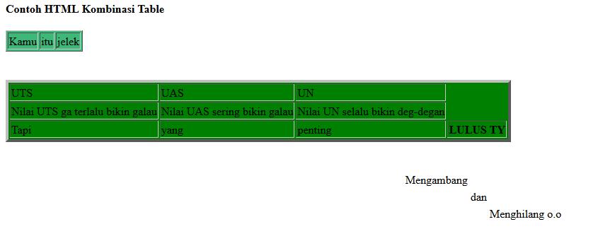 Belajar html table pada html dasar cellpadding dan for Html table th width percent