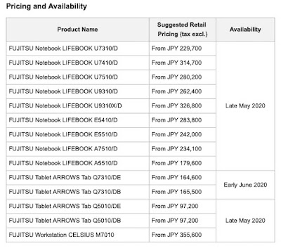 Source: Fujitsu. Pricing and availability for Japan.