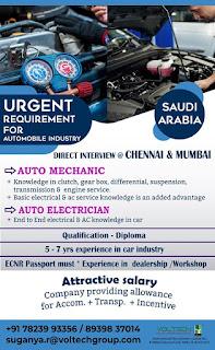 Automobile Industry in Saudi Arabia