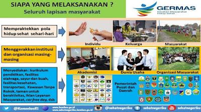 program gerakan masyarakat hidup sehat