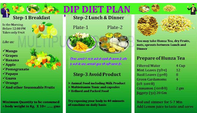 क्यों है DIP Diet सभी के लिए जरुरी