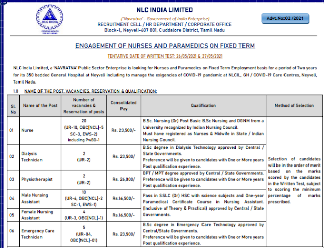 NLC Nurse Recruitment 2021 Apply Online