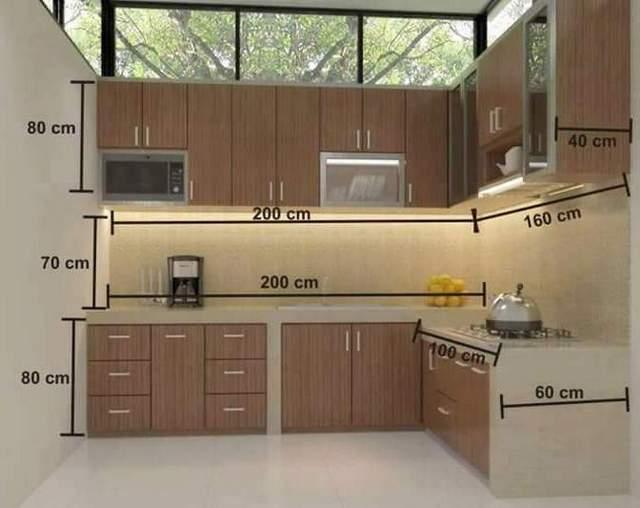 Ukuran Kitchen Set Dan Pilihan Model Layoutnya Untuk Rumah Minimalis Pengadaan Eprocurement