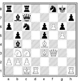 Posición de la partida de ajedrez Hellers - Dukic (Malmoe, 1989)