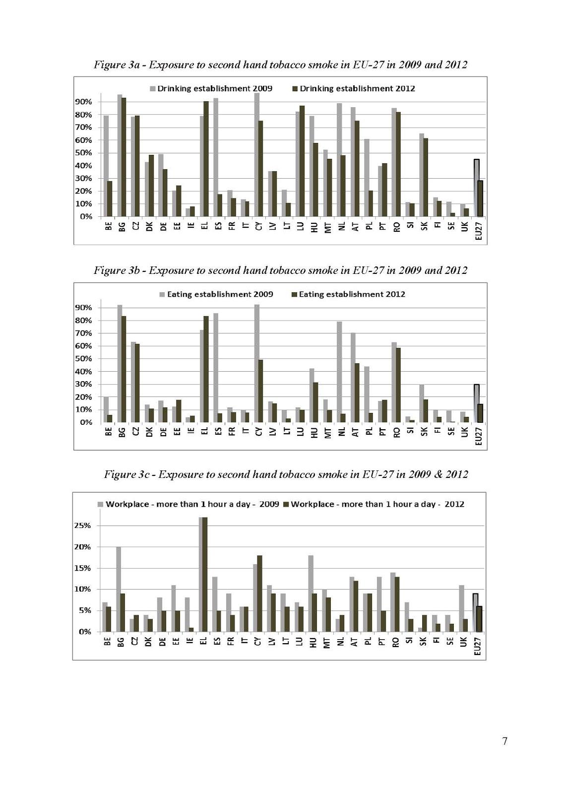 Recent developments in European Consumer Law: March 2013