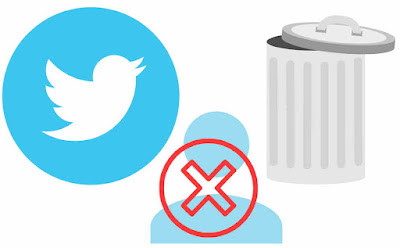 How to Delete twitter account in 2019