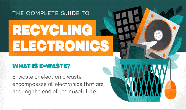 The Complete Guide to Recycling Electronics #infographic