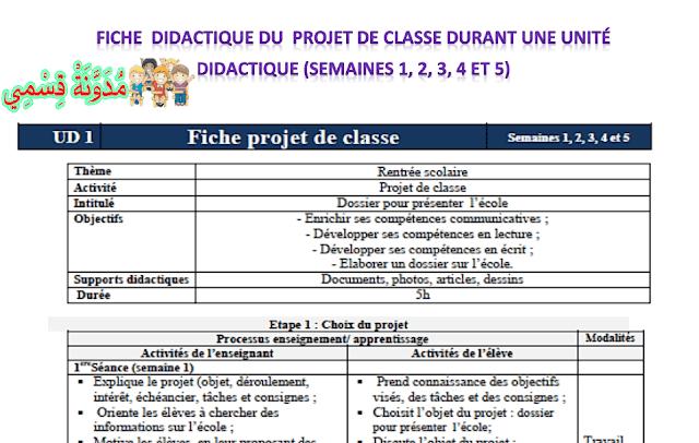La fiche didqctiaue du projet de classe durant une unité didactique
