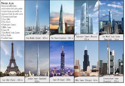 Classement de nombres - classer des constructions de la plus basse à la plus haute