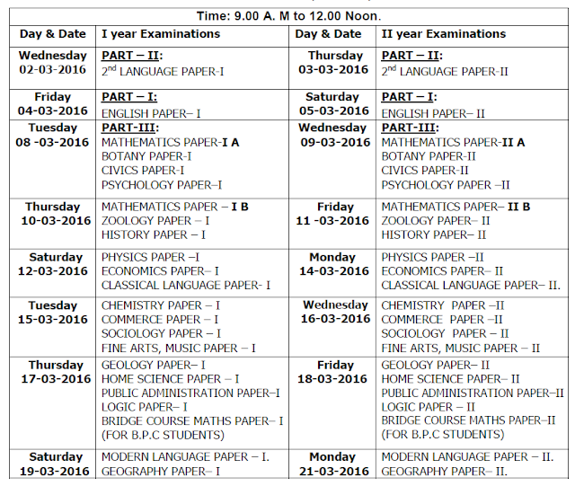 AP Intermediate 1st 2nd Year Exam Time Table March 2017