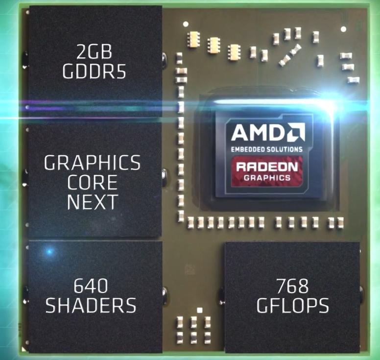 Embedded Discrete GPU