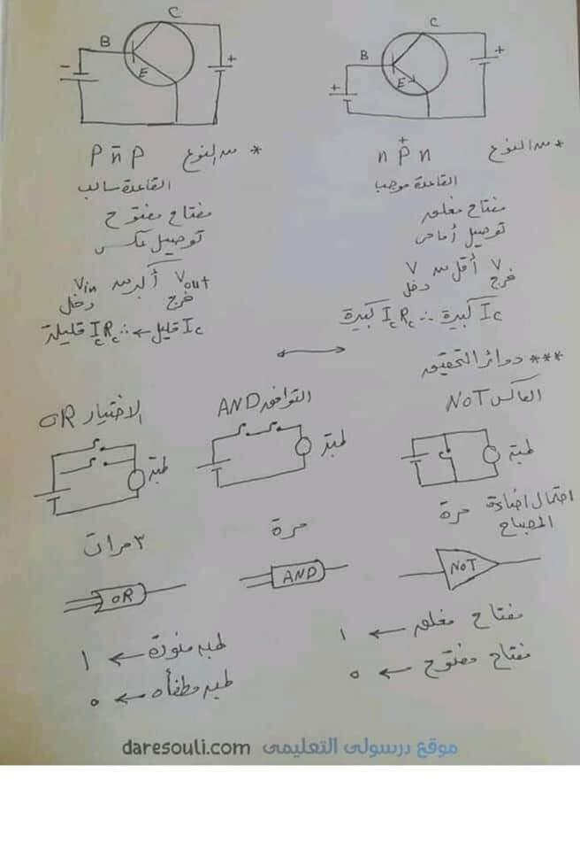 لطلاب الثانوية العامة.. ملخص تريكات الفيزياء اللي لازم تركز عليها 17