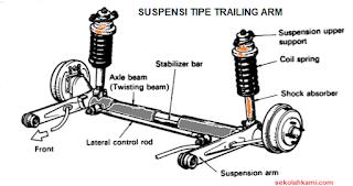 Jenis Suspensi Tipe Trailing Arm