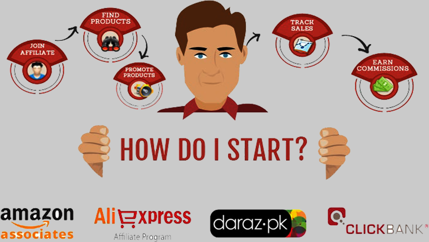 Best affiliate marketing websites in pakistan